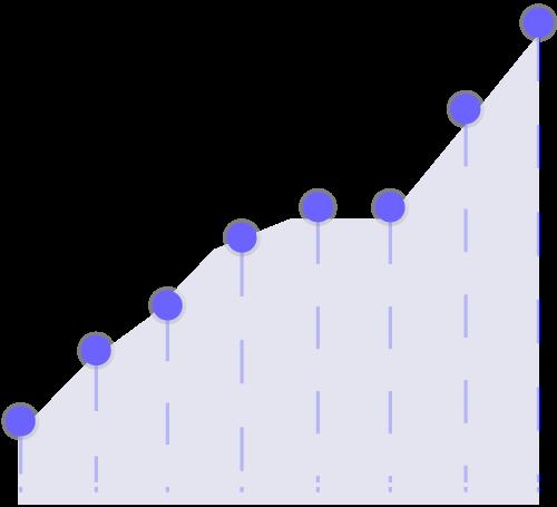 chart 1 - Responsive Webdesign Augsburg